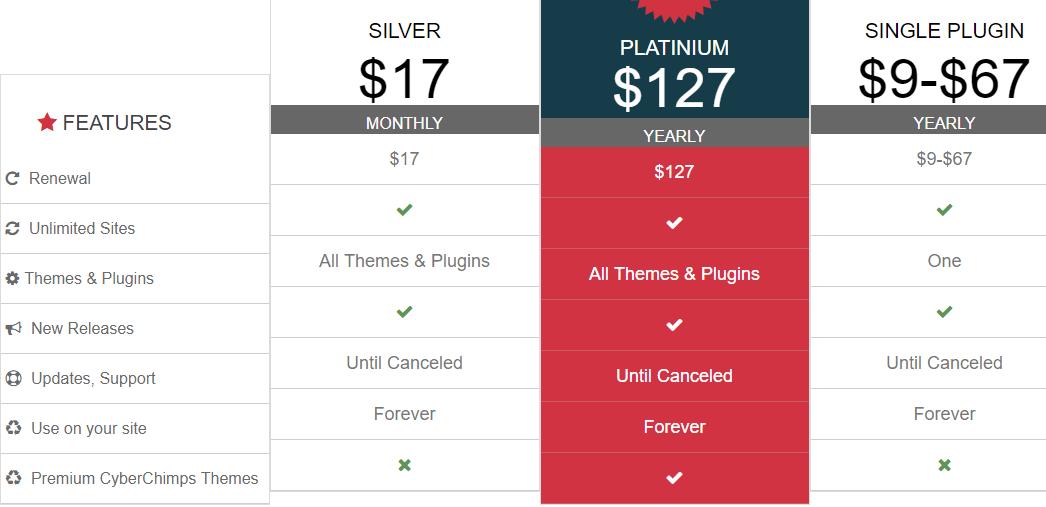 aThemes pricing