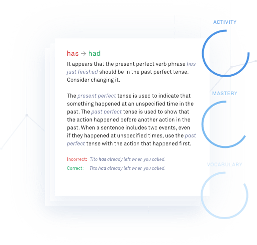 Facts About Grammarly Review Reddit Revealed
