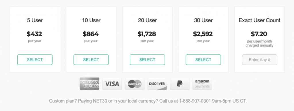 activtrak pricing user