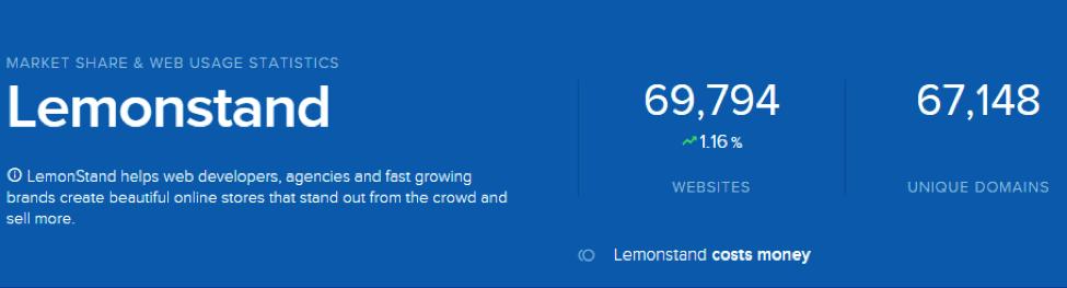 lemonstand screenshot