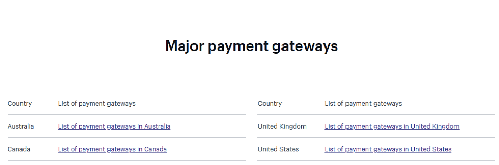 major payment gateways
