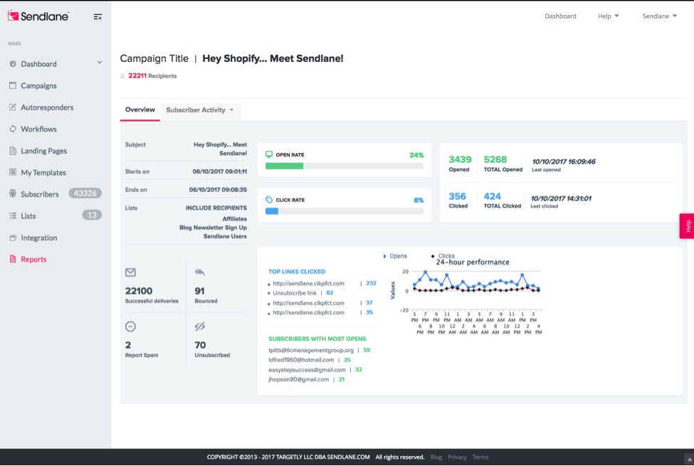 sendlane reporting analytics
