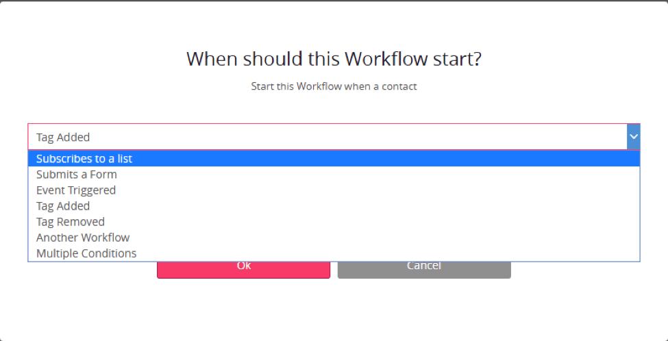 sendlane workflow schedule