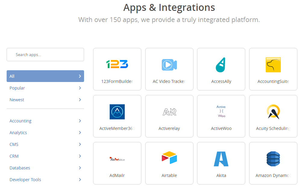 ActiveCampaign-Integrations