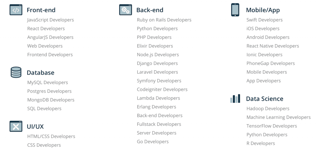 Codementor Developer Expert Tasks
