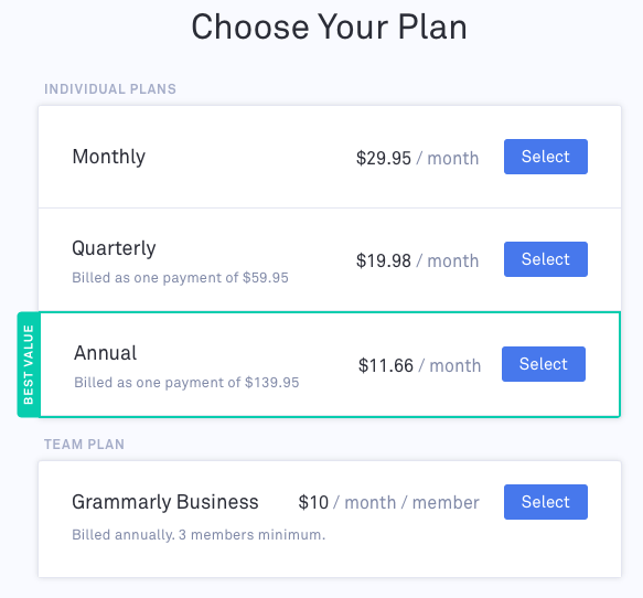 Some Known Incorrect Statements About Grammarly Pricing