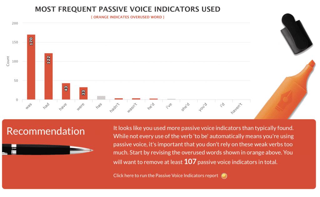 Autocrit_Most_Frequent_Passive_Voice_Indicators