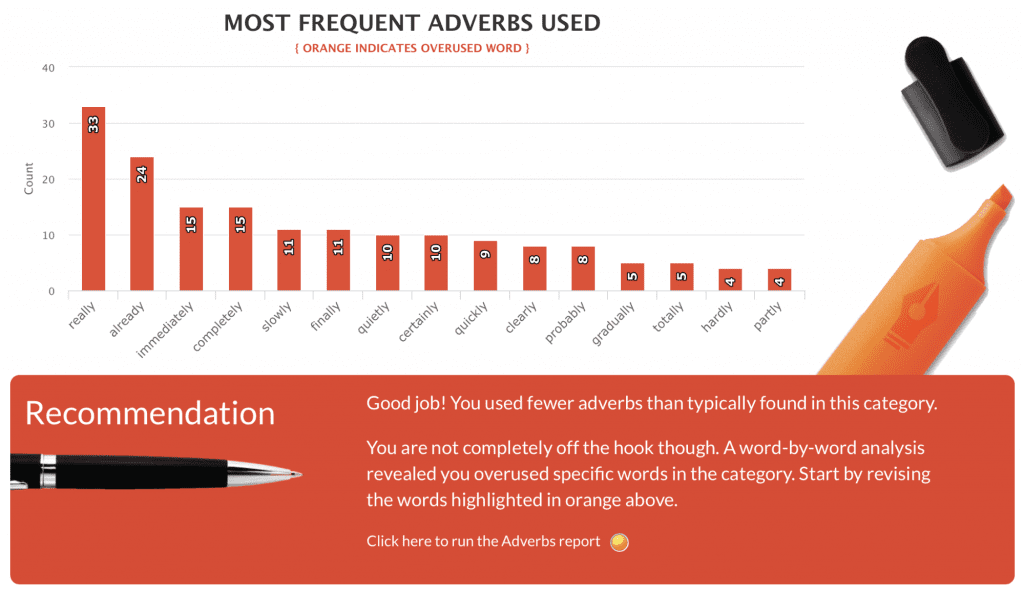 Autocrit_Most_Frequent_Adverbs