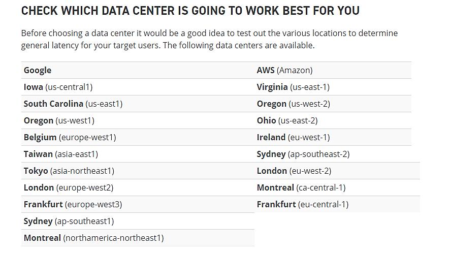 WP Engine-Data Center