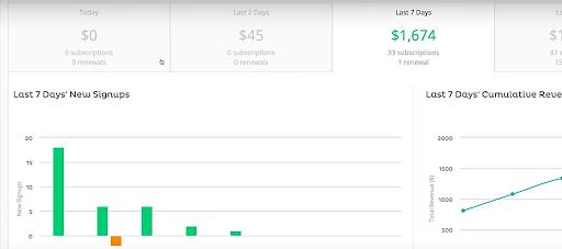 Cratejoy Analytics Screenshot