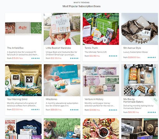 Cratejoy Most Popular Subscription Boxes