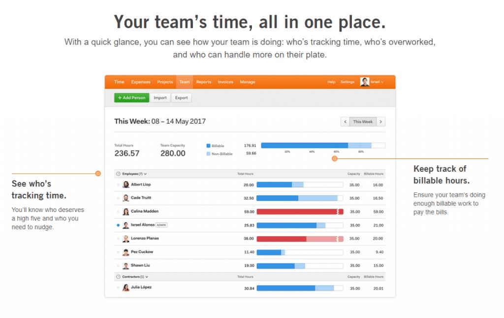 harvest team tracking