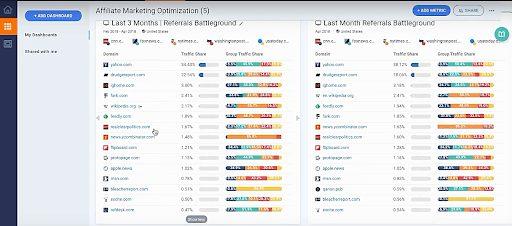 Similarweb Trending Keywords