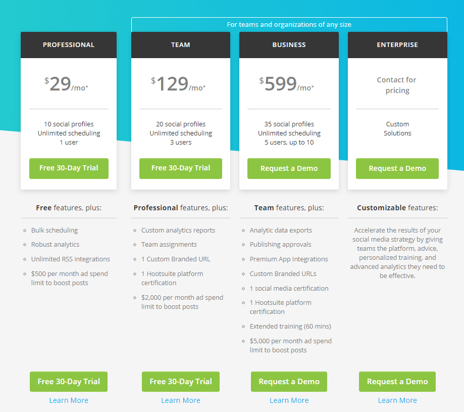 hootsuite pricing options