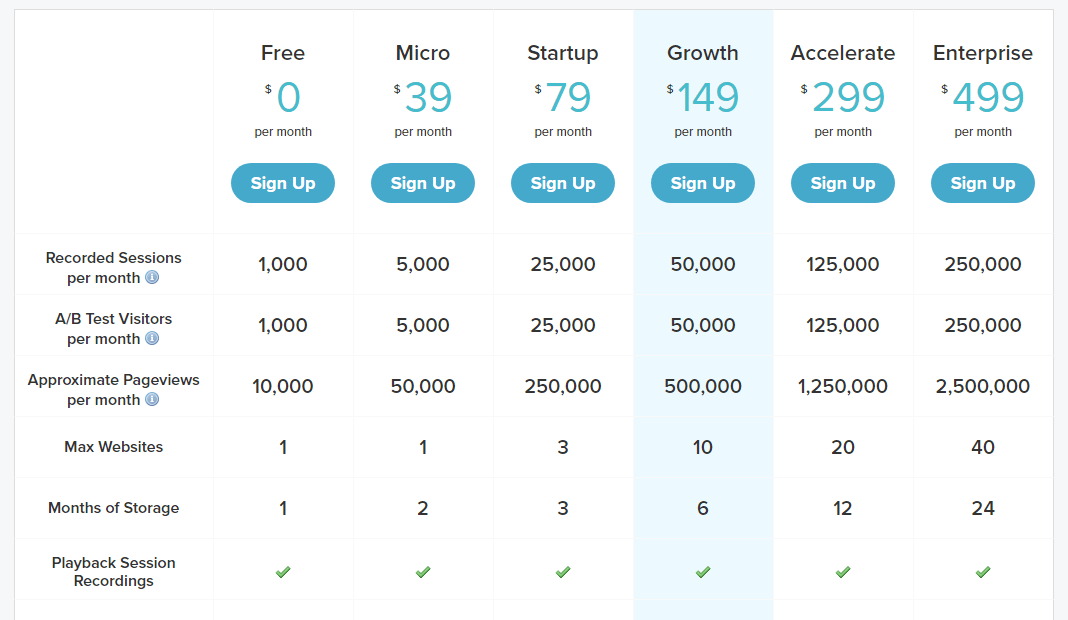 Inspectlet pricing