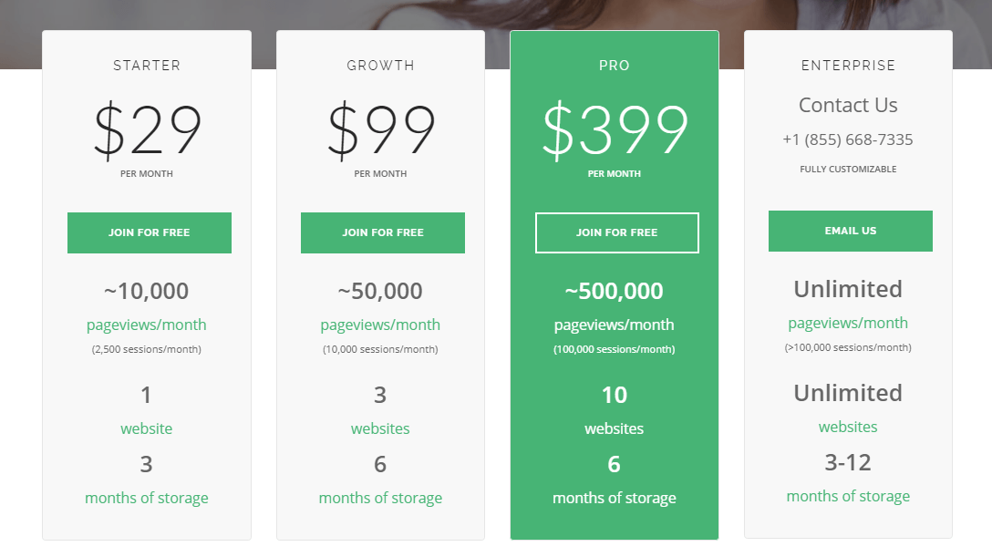 Mouseflow pricing