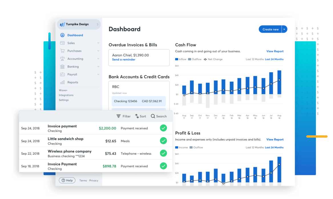 wave dashboard