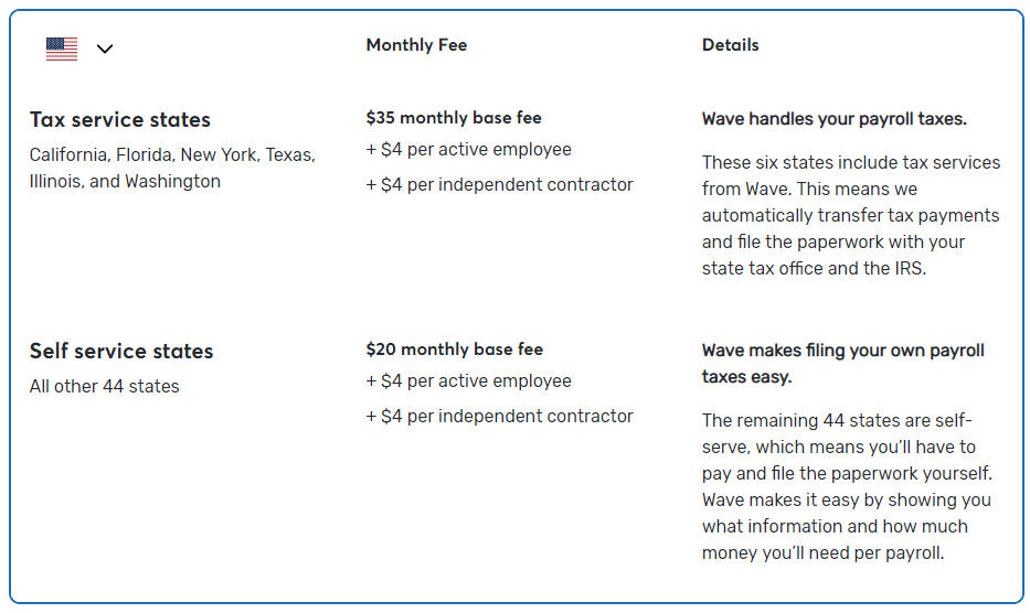wave pricing structure