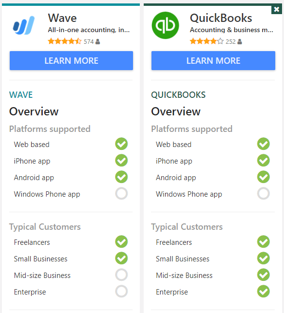 wave vs quickbook comparison chart