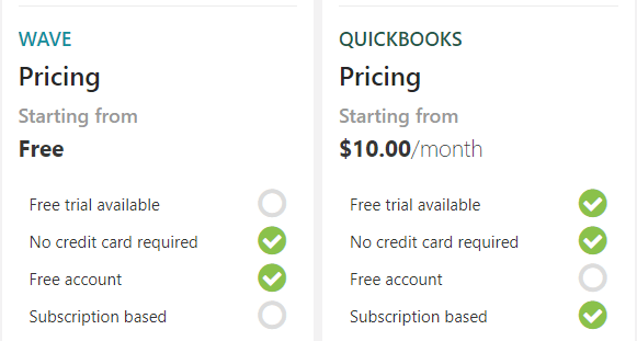 wave vs quickbooks pricing comparison