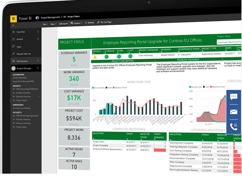 Microsoft Project Reporting Dashboard
