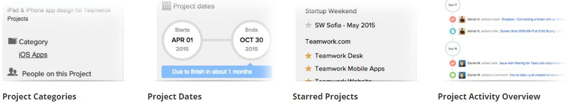 teamwork.com project and collaboration dashboard