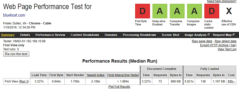 web page performance test blue host
