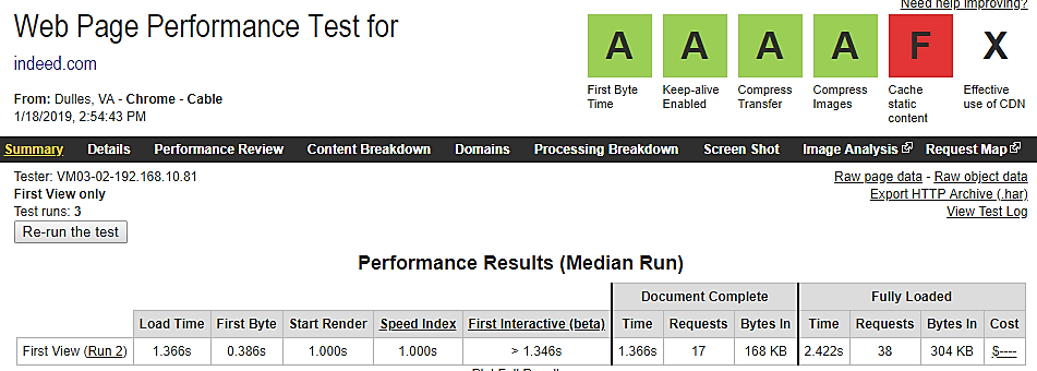 dreamhost web page performance test