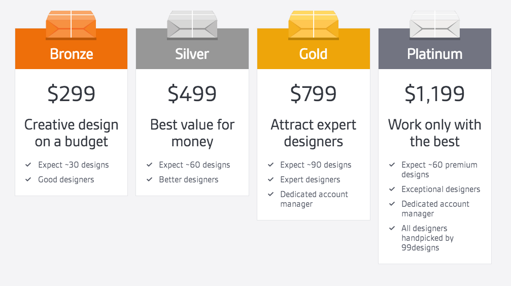 DesignCrowd Prices