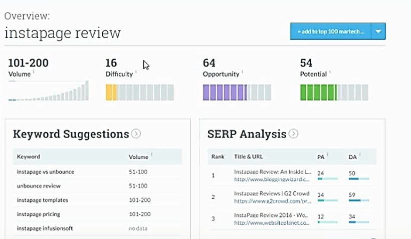 Moz instapage review