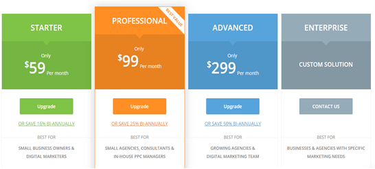 iSpionage four pricing packages