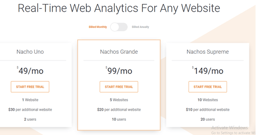 Nacho Analytics pricing