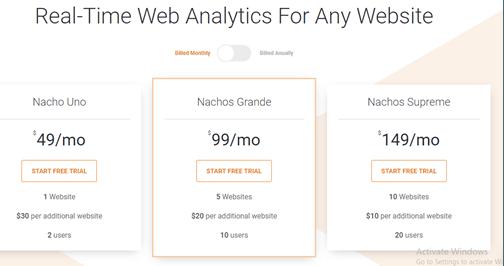 Nacho Analytics pricing
