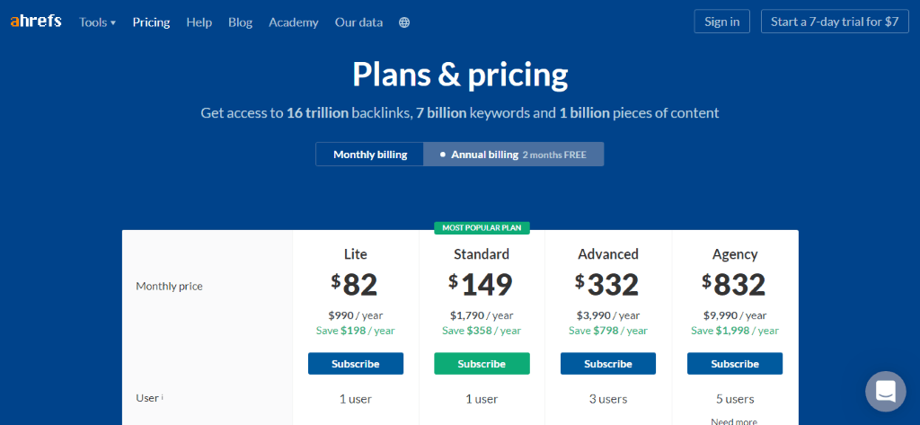 ahrefs plans and pricing
