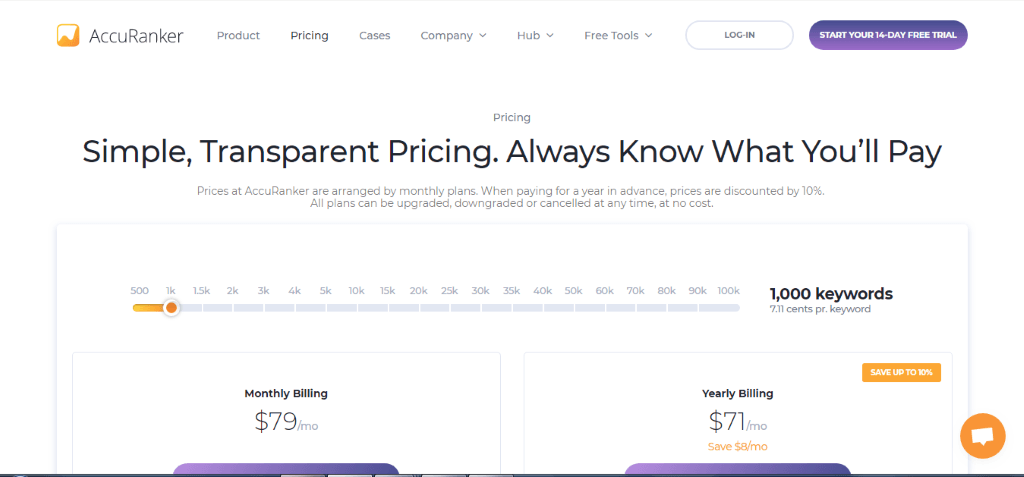 AccuRanker Pricing