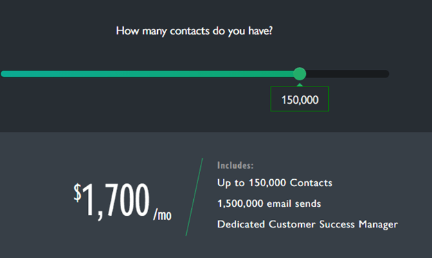 Klaviyo Pricingfor 150,000 contacts