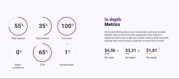 market hero metrics