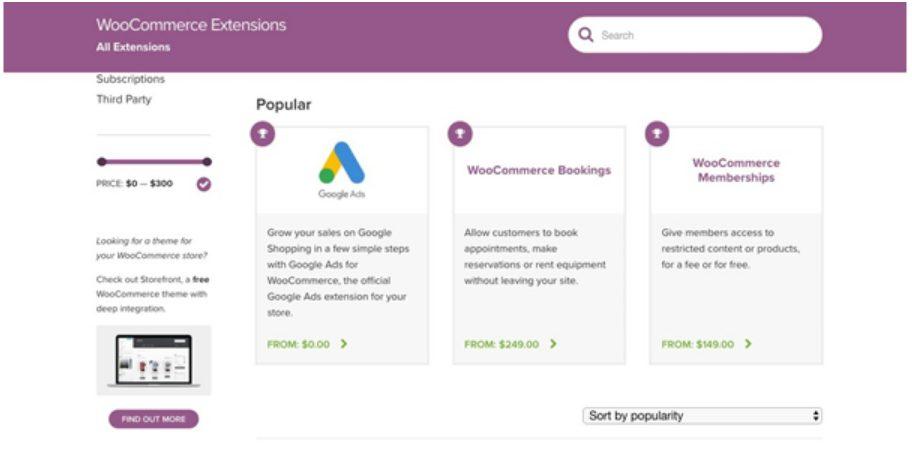 ThriveCart vs WooCommerce Extensions