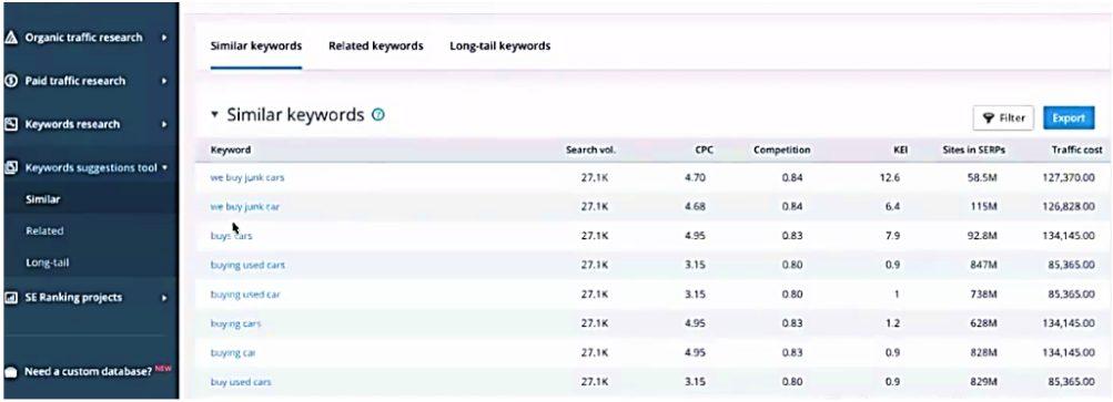 SE Ranking Similar Keywords