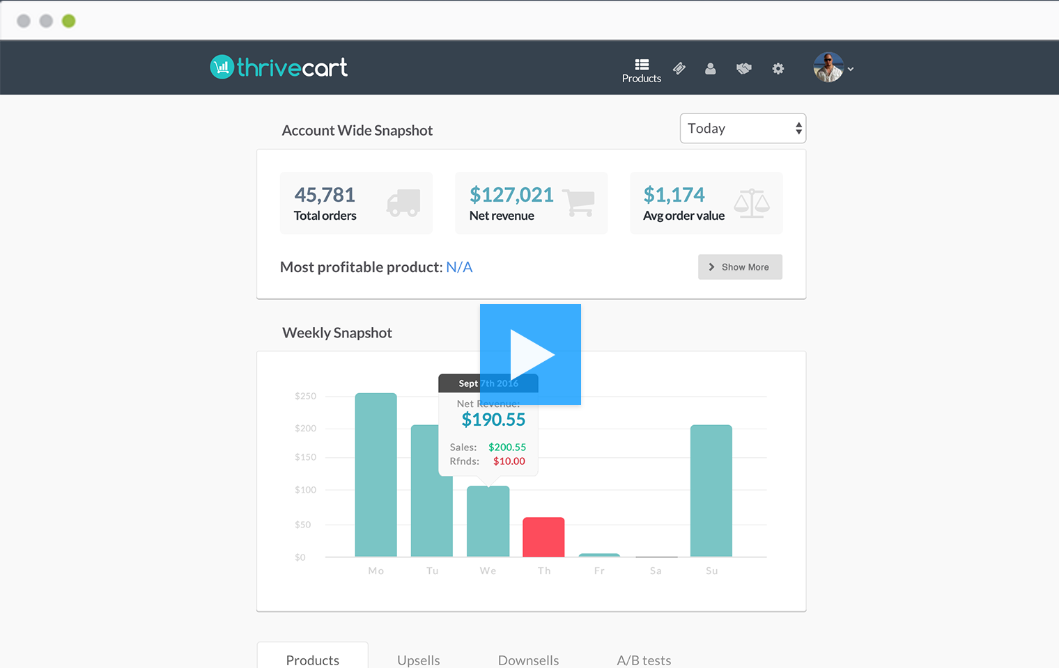 account wide snapshot dashboard