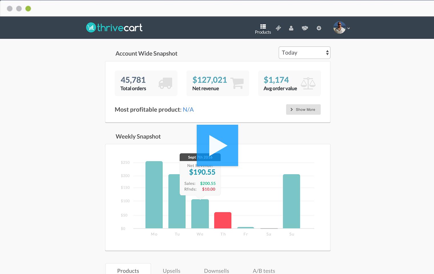 account wide snapshot dashboard
