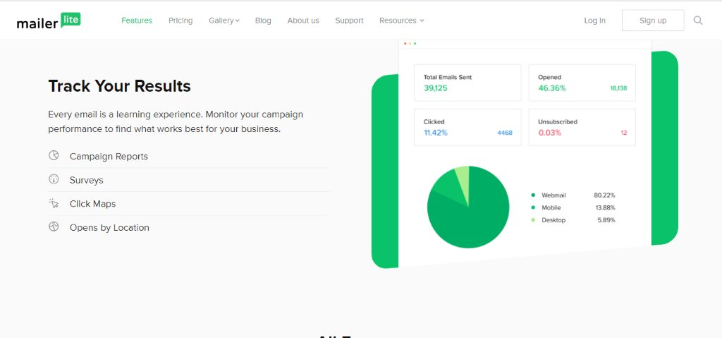 track you results with mailer lite analytic dashboard