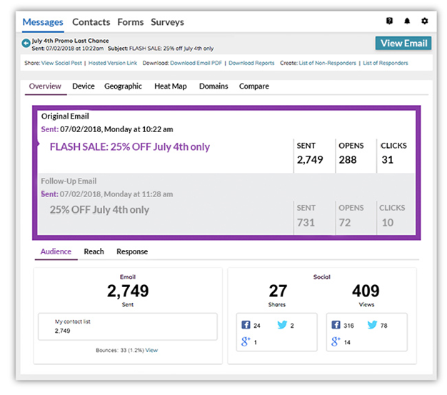 Overview of Email Analytics