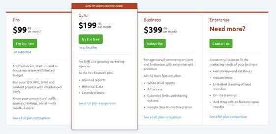 SEMrush pricing table