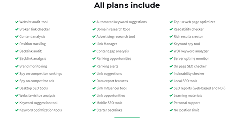 SEOprofiler plans include these features