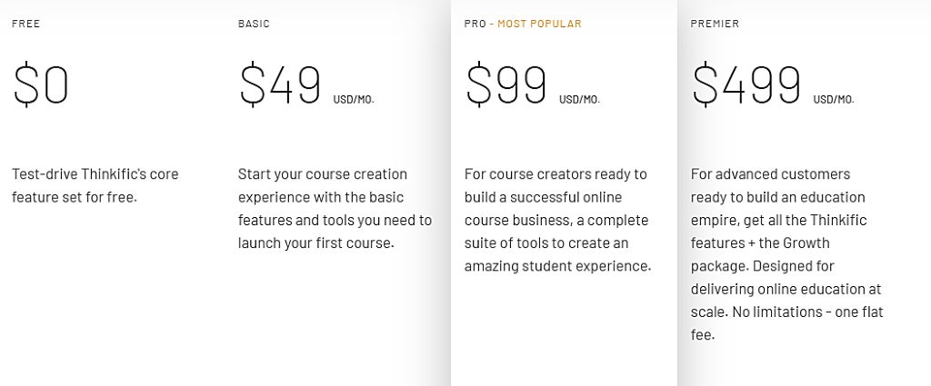 thinkific pricing