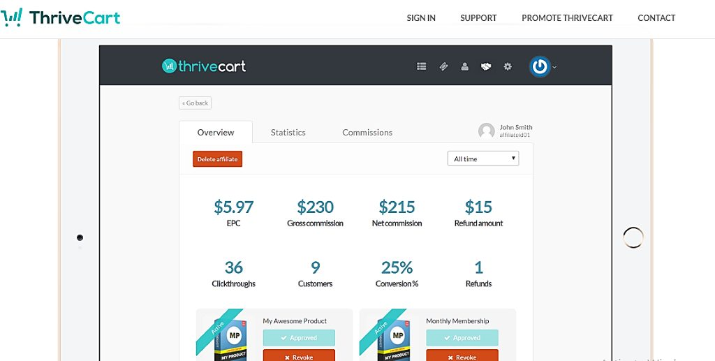 thrivecart overview dashboard