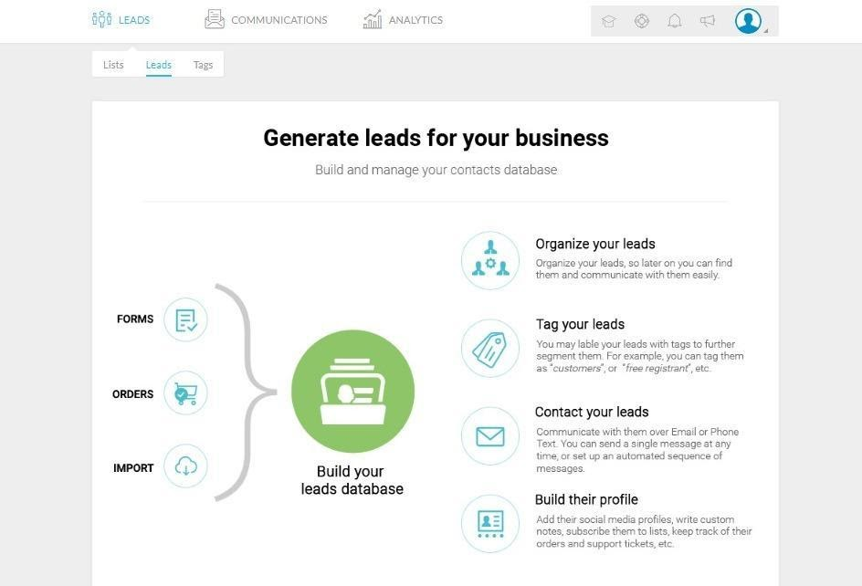 Kartra leads database