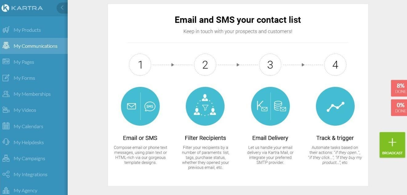 Kartra communications email and sms contact list