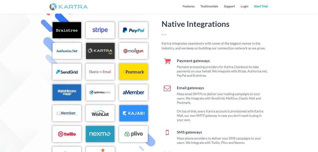 Kartra integrations